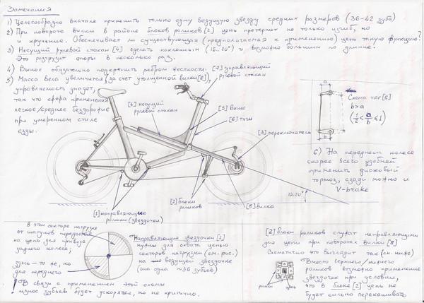КЭБ Форум / Велосипед