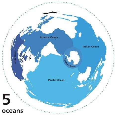 мировые океаны