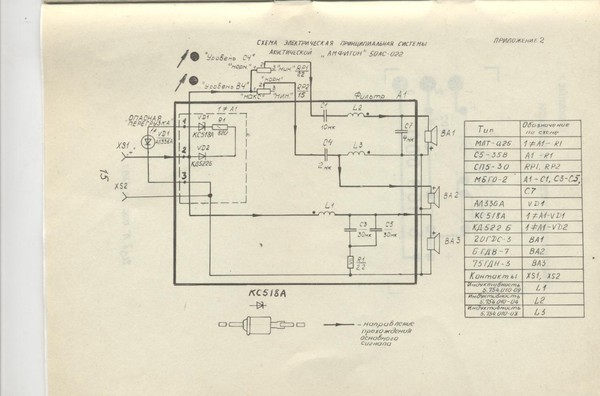 Амфитон 50АС-022 - Страница 4.