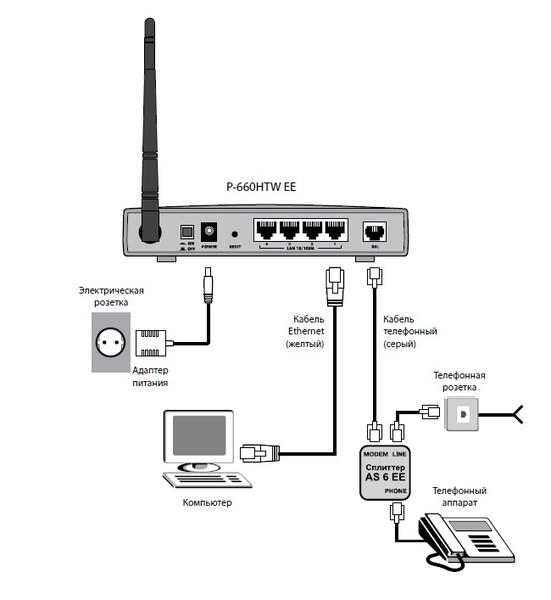 Эл схема ваз 21099 инжектор освещение салона.  Схема телевизора daewoo 20q2м.