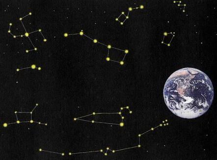 Фото Созвездие свастики
