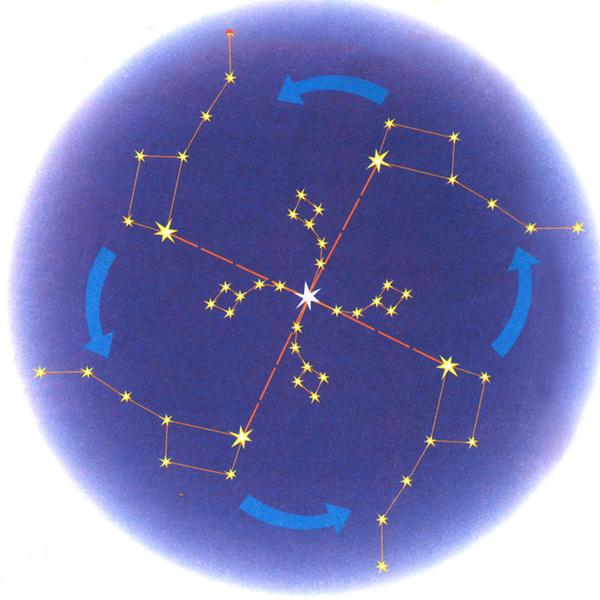 Фото Небесное происхождение свастики