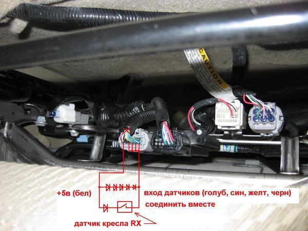 Toyota Highlander Club - Внедрение кресел от RX