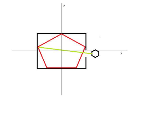 ПРивет всем) на днях приснилась схемка,не хуже как Менделееву,но это ближе к физике.вот схемка.
