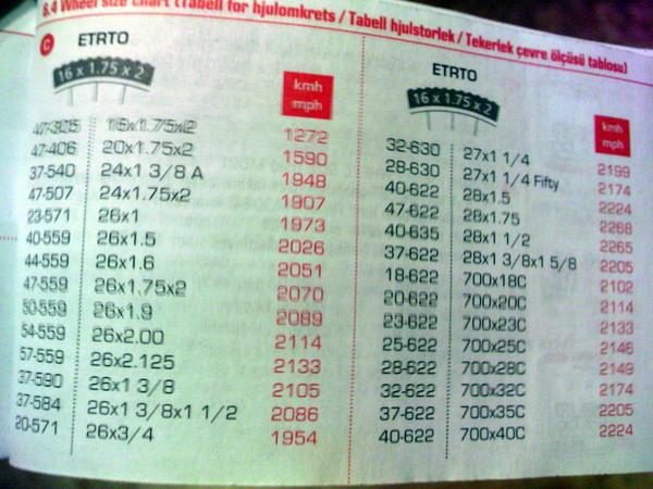 Sigma 906 инструкция на русском - фото 3