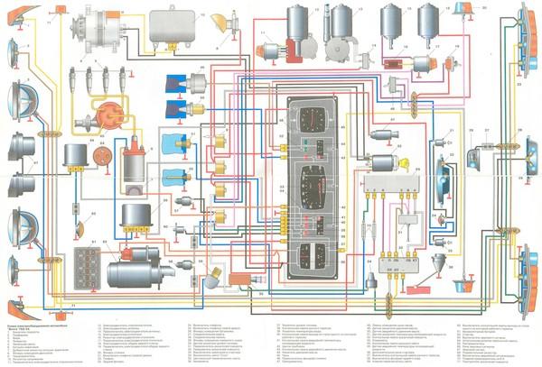 Re: Приборная панель газ 24 устройство, электрическая схема проводки газ 24.