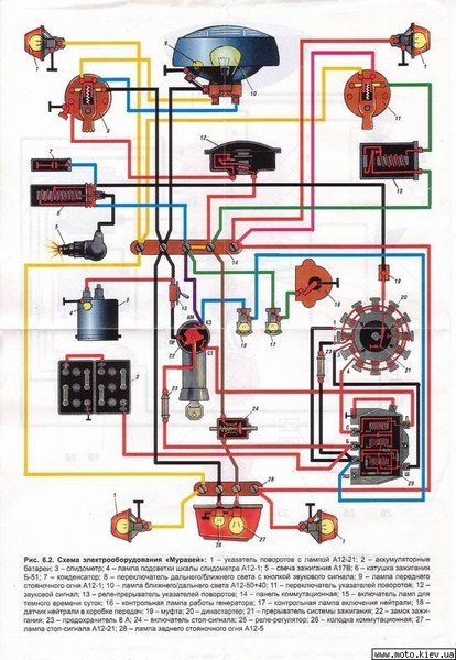 Люди, очень нужна электро - схема на Муравей 2М-02 помогите кто может!!! скиньте пжлста на мыло...
