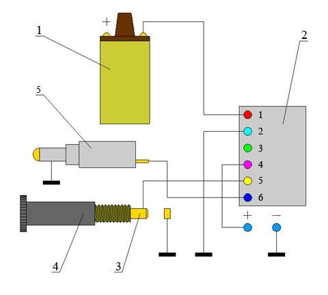 электромагнитного клапана