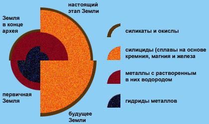 Торчащие Соски Клавдии Коршуновой – Московский Дворик (2009)