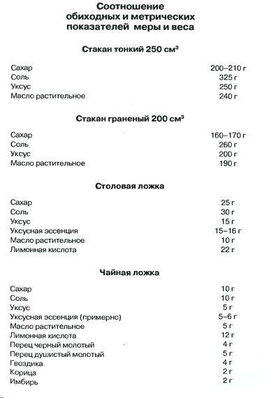журналы кулинарные, разные рецепты | Записи в рубрике журналы ...