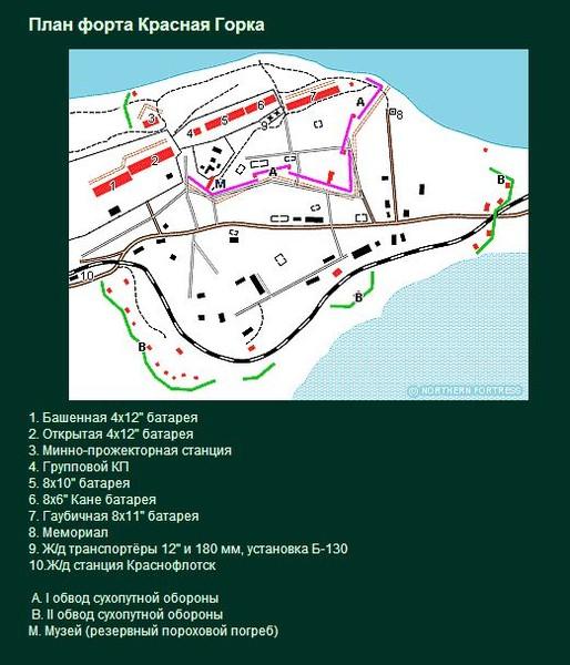 Форт Красная Горка.