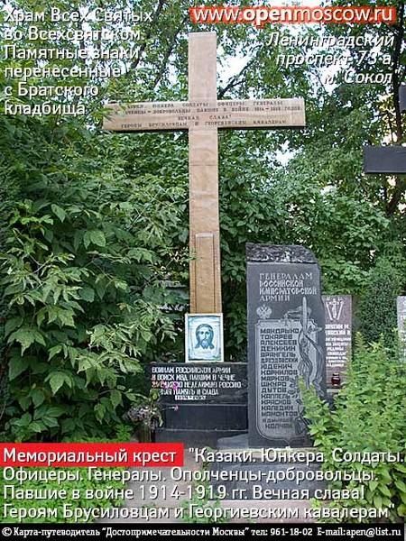 Кто и когда на самом деле осквернил и уничтожил некрополь Грузинских князей у Храма Всех Святых на Соколе в Москве. I-1089