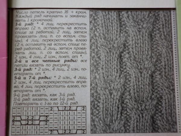 Узоры из кос и жгутов вязание спицами схемы бесплатно, детские.