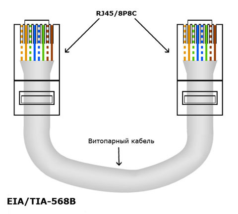obgimka_crossover_gigabit_ethernet.