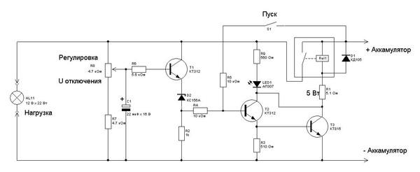 Есть очень полезная фишка - ограничитель разряда аккумулятора, коммутируемый ток до 15 ампер, все сильноточные...
