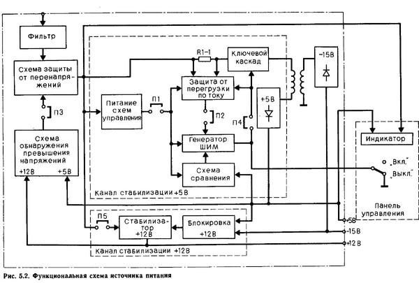 Канал стабилизатора напряжения