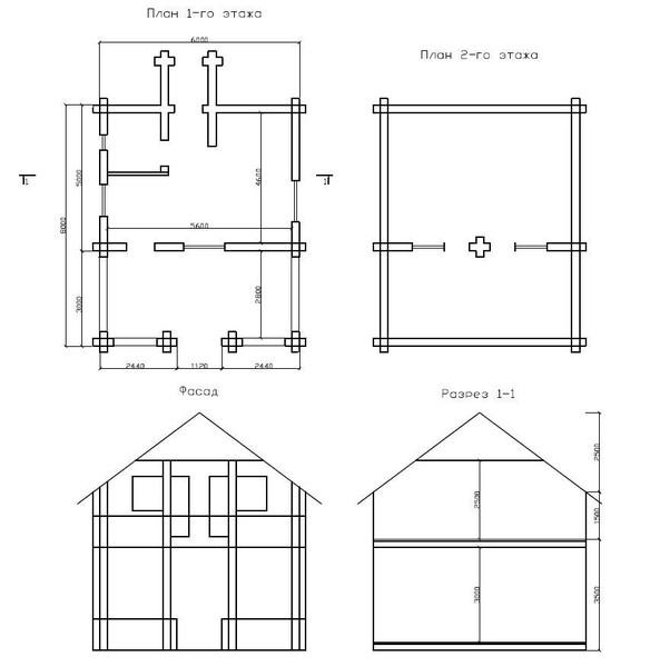 Как строить по саженям
