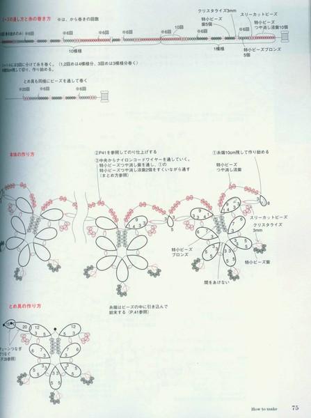Украшения в технике Фриволите