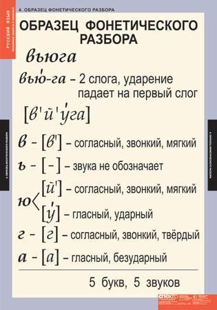 Праздник фонетический разбор