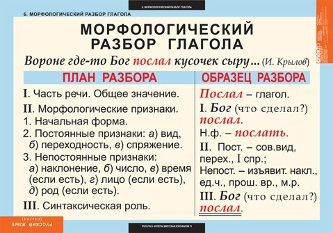 КЛАССЫ БРОНИРОВАНИЯ АВИАБИЛЕТОВ АВИАКАССАонлайн
