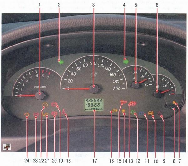 Схема подключений сигнализации