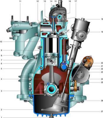 Бензиновый, карбюраторный, 4-цилиндровый двигатель с... Продаем Двигатели ЗМЗ 402.10 100 л.с. Волга РАФ АИ92 карб.