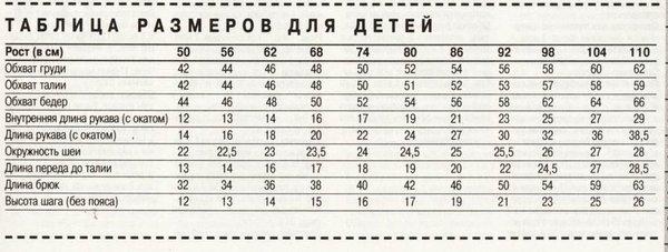 Таблица размера детей по вязанию