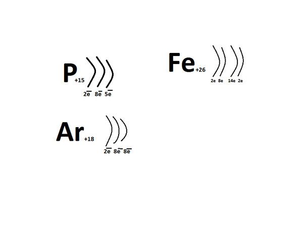 электронная схема строения атома железа.