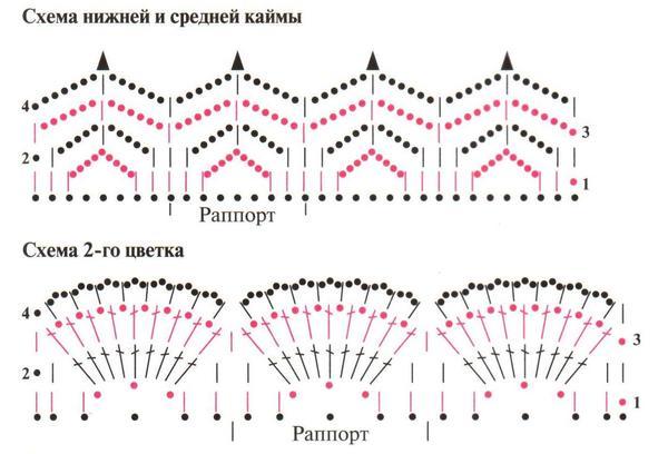 Схема торт крючком схемы