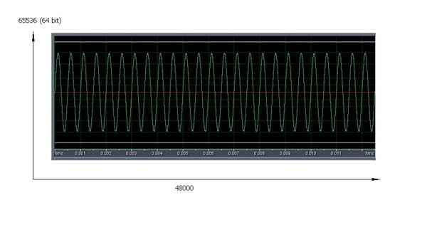 Подскажите пожалуйста, где найти микросхему АЦП с такими параметрами.