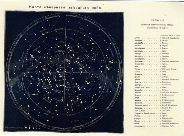 Карта северного неба 1914