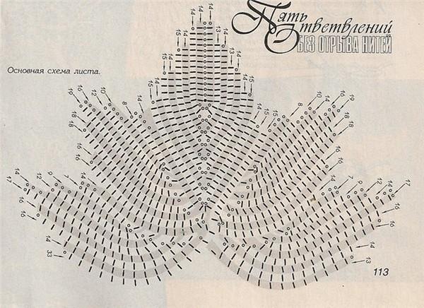 кленовый листок - схема