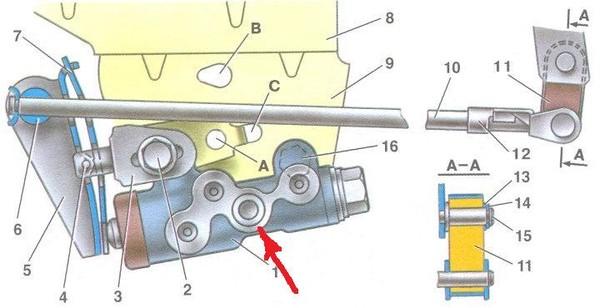 Работа тормозных механизмов ВАЗ 2109.