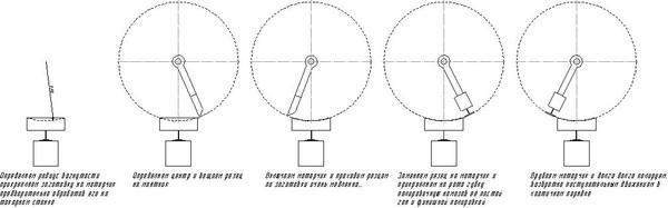 Ответы@Mail.Ru: Как сделать телескоп-рефлектор (зеркальный) своими руками?