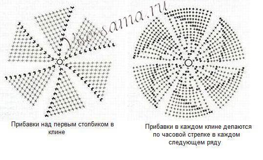 мужская шапка схемы вязания
