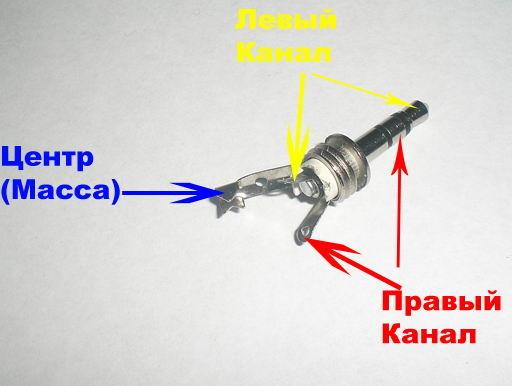 кабель к 3,5 мм штекеру