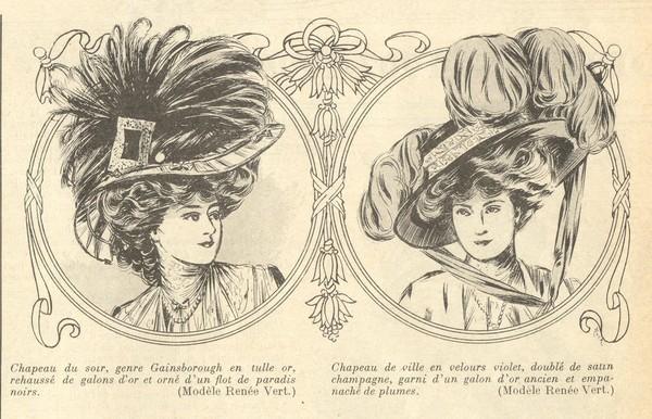 ретро шляпки