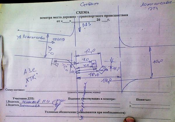 Схема ДТП от ГАИ, в момент подписания на перекрестке.