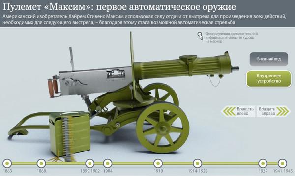 Интерактивные схемы работы автоматики стрелкового оружия.