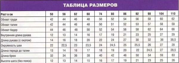Таблица размеров для самых