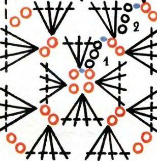 Вариант 2. Доброго дня.  Не стоит так переживать по поводу Кучерявости.  Пробуем самый простой, БАБУШКИН квадрат.