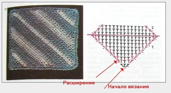Как сделать беседку с мангалом на даче своими руками фото пошагово