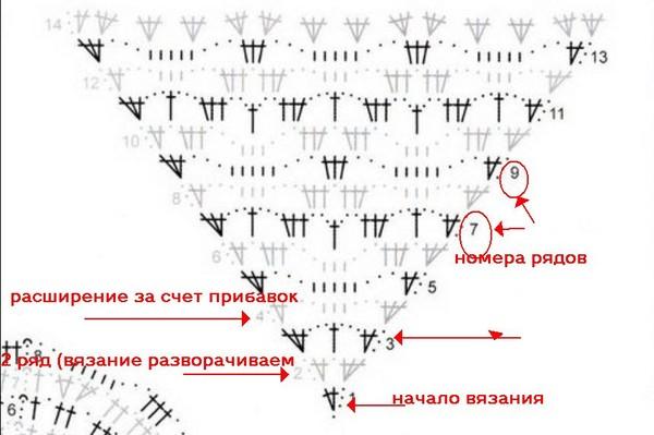 Белая шаль ЗДЕСЬ