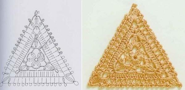 Мотивы треугольные