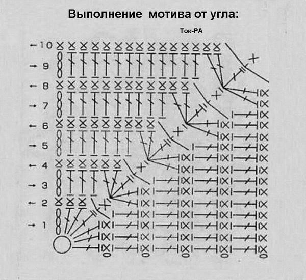 Схемы вязания ЗДЕСЬ