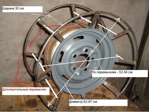 Самодельные колеса низкого давления