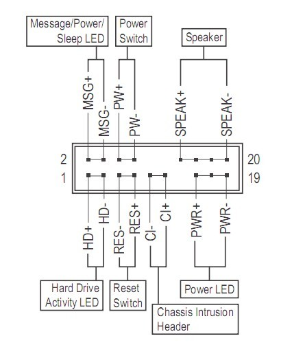P4p800x схема подключения