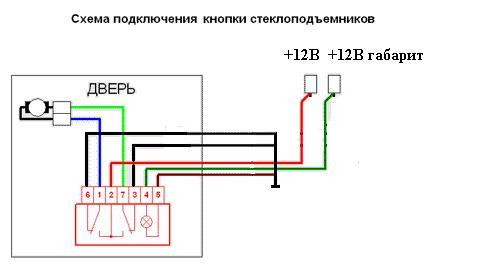 Картинка форума ВАЗ.ЕЕ