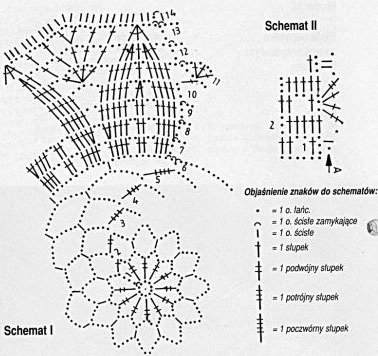 схема вазочки