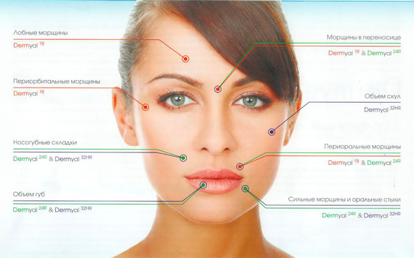 1 или 3 сеанса мезотерапии лица гиалуроновой кислотой с витамином Е + УЗ-чистка + биоревитализация ,Гиатулон...